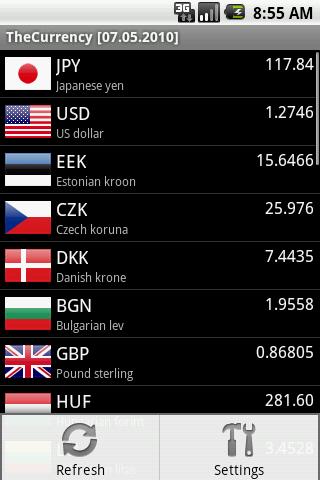 Курс конвертации валют в беларуси
