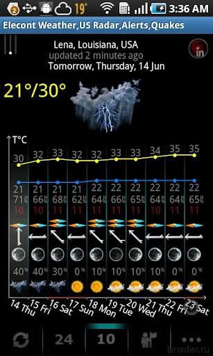 главный погодный сайт - фото 8