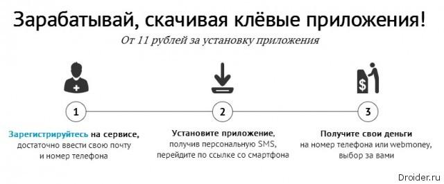 Инфографика заработка в AppCent