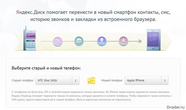 Яндекс представил инструмент для переноса контактов между смартфонами