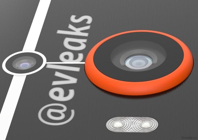 Новые подробности о смартфоне HTC M8 Prime