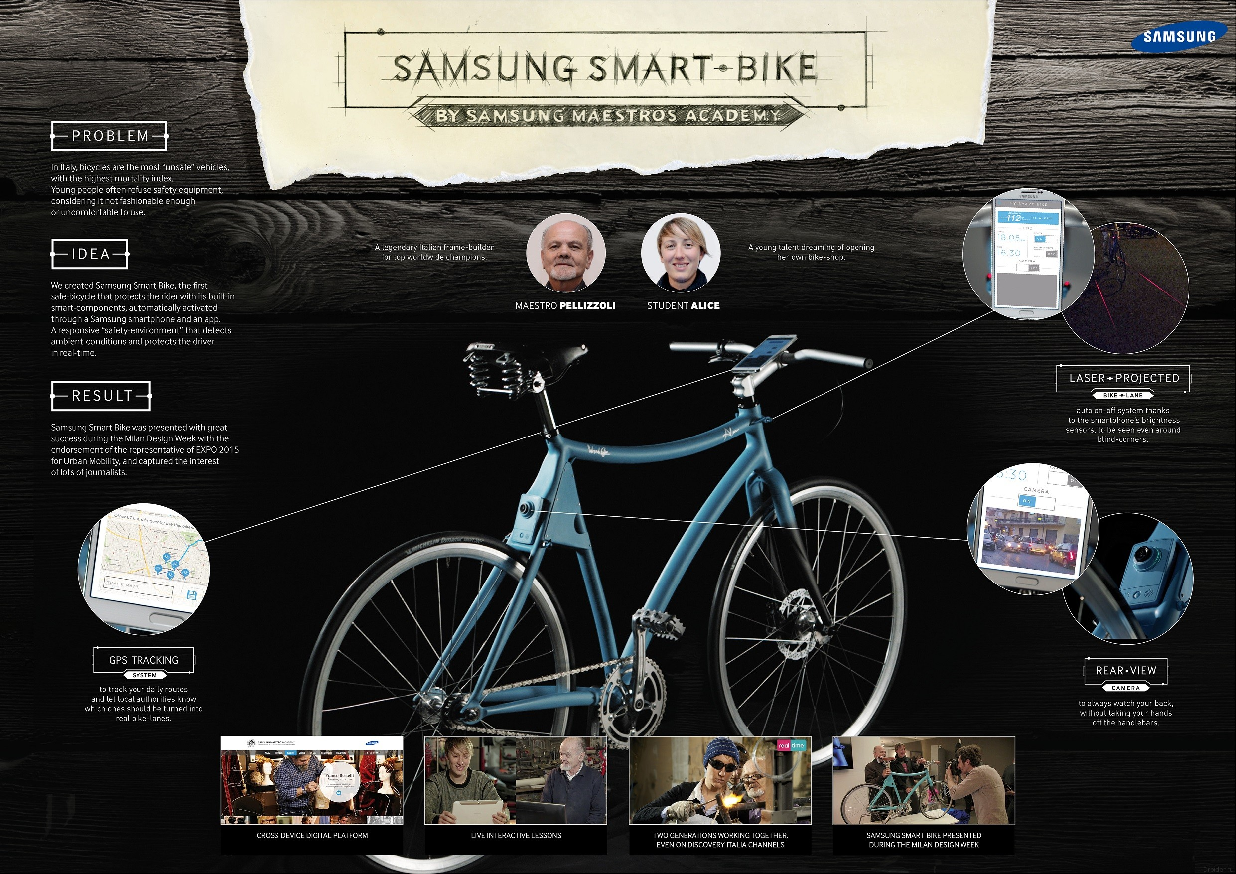 Инфографика о концепте Smart Bike от Samsung