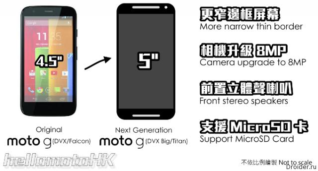 Смартфон Moto G2 появился на «живых» снимках