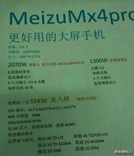 MX 4 Pro