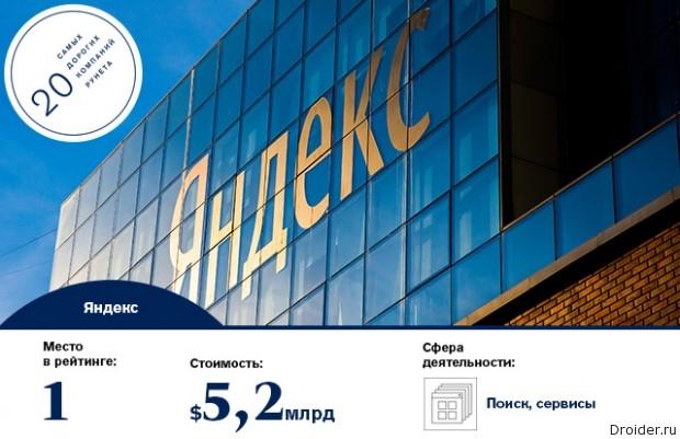 Яндекс на Forbes