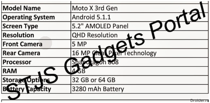 Moto X Spec