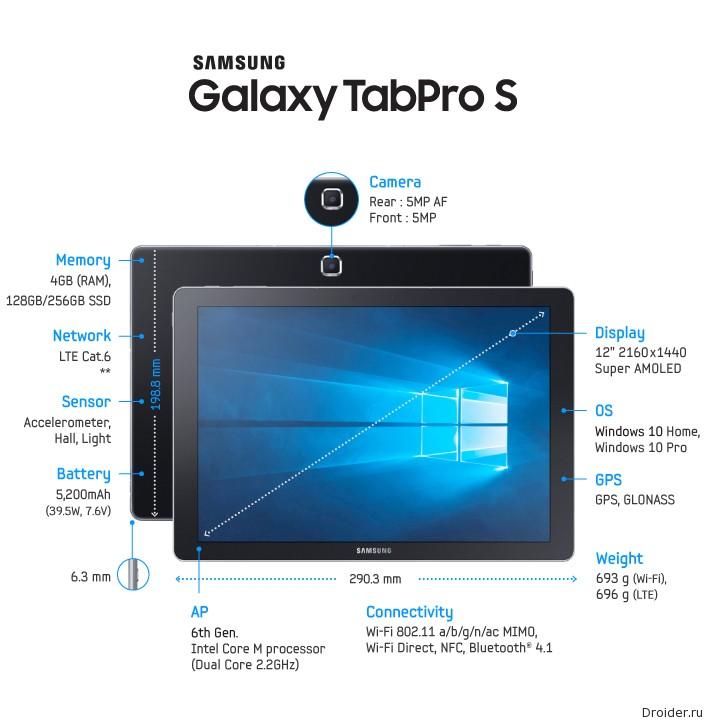 Характеристики Galaxy TabPro S