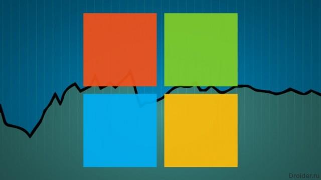 Microsoft продолжает терять прибыль в 2016 году