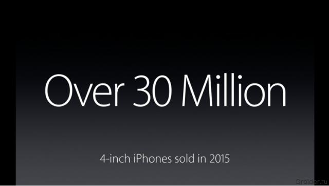 Статистика 4-дюймовых смартфонов