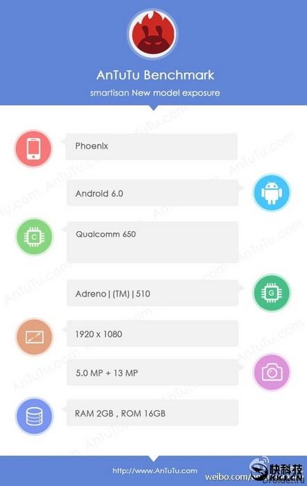 AnTuTu Xiaomi Max