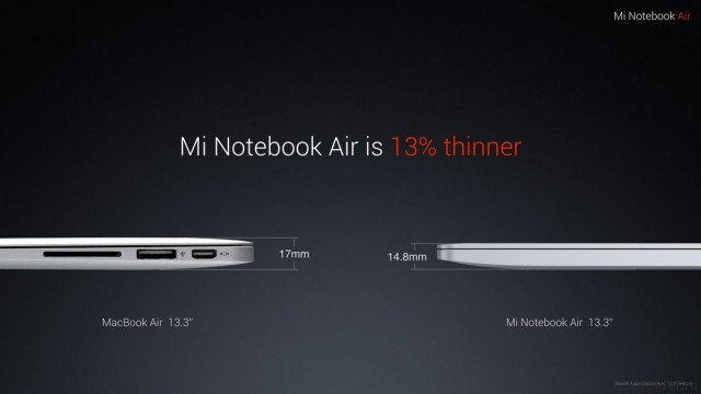 Xiaomi vs Apple 2