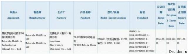 Moto X (2016) CCC