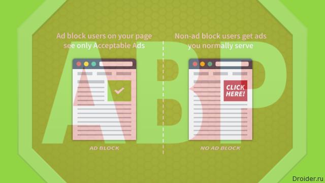 Adblock Plus покажет «приемлемую» рекламу вместо заблокированной