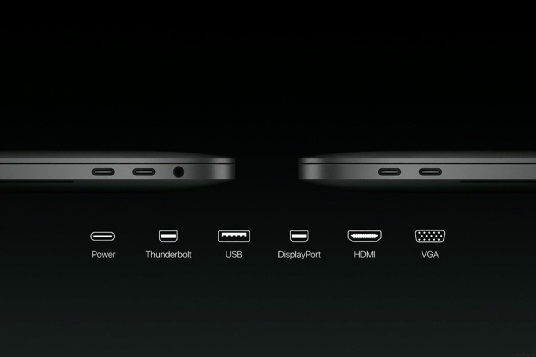 Разъёмы MacBook Pro