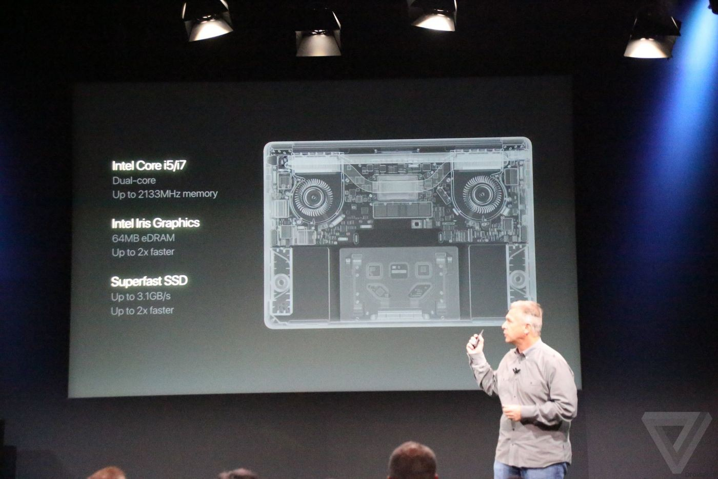 Начинка MacBook Pro
