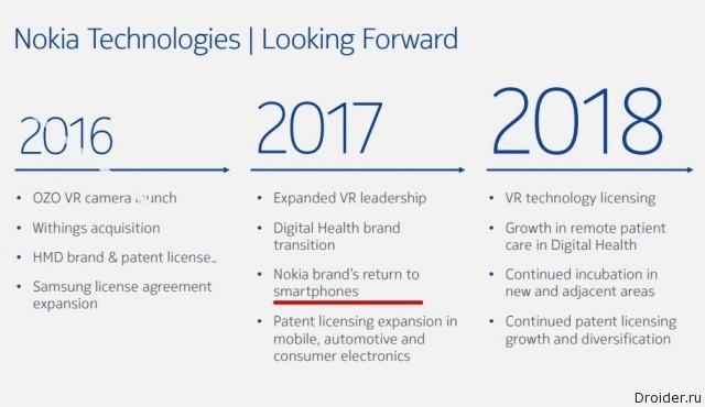 Планы Nokia