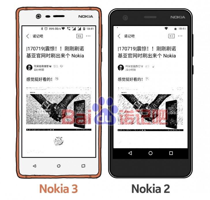 Nokia 2 на рендере