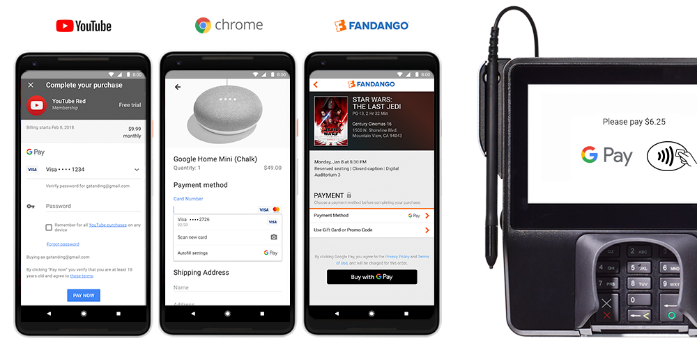 Google Pay — новый платежный сервис