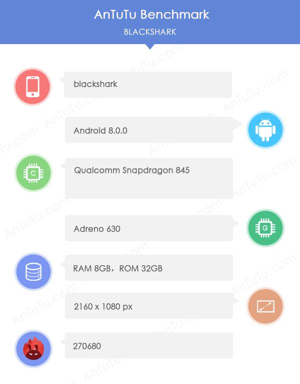 Игровой смартфон Xiaomi замечен в бенчмарке