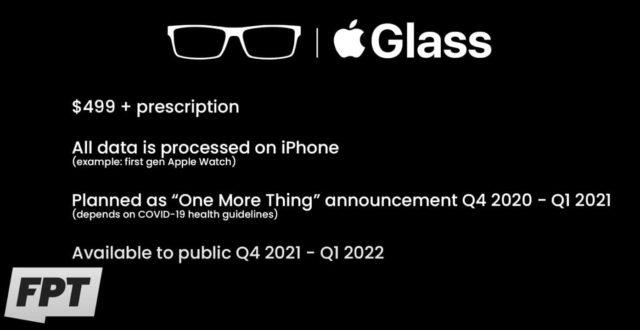 Apple Glass: Разбираемся, что умного в очках от Apple?