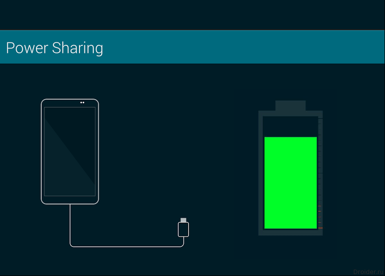 Приложение Power Sharing из Google Play