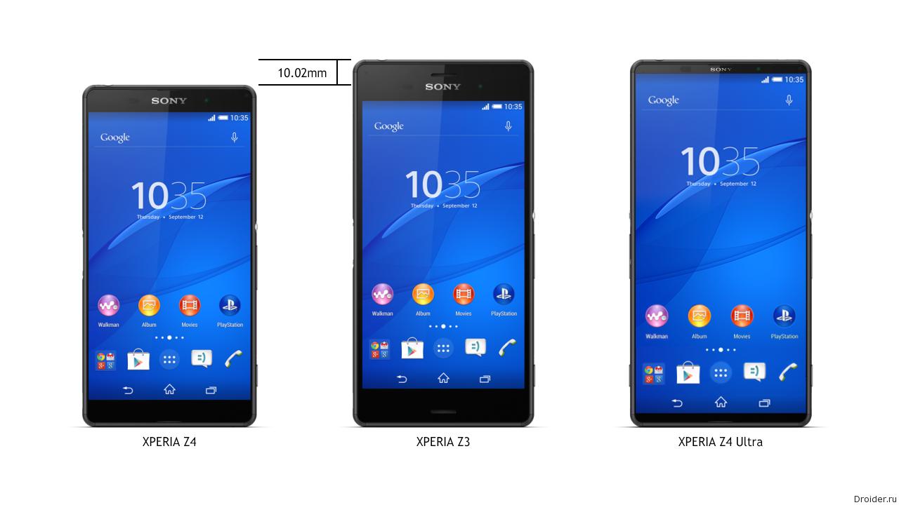 Эволюция смартфона Sony Xperia Z4