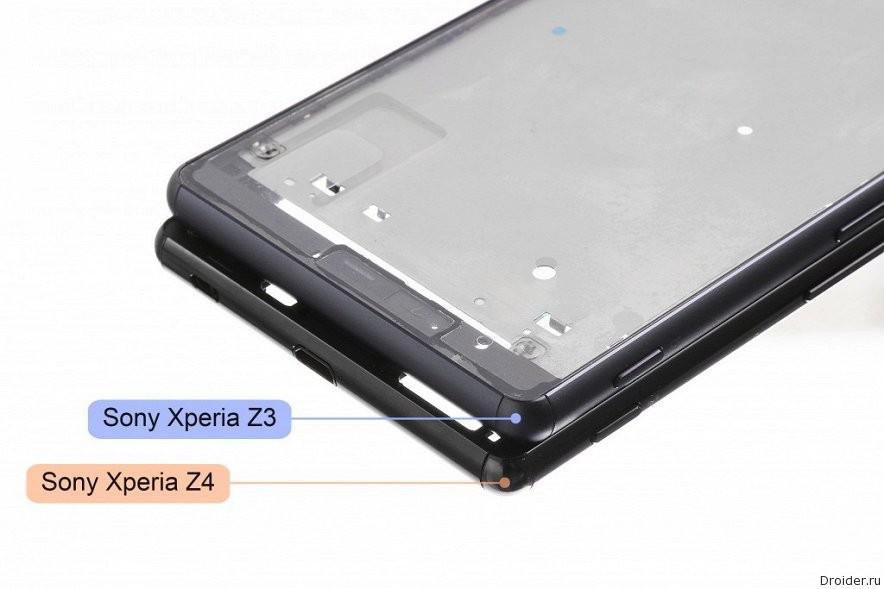 Корпус Xperia Z4