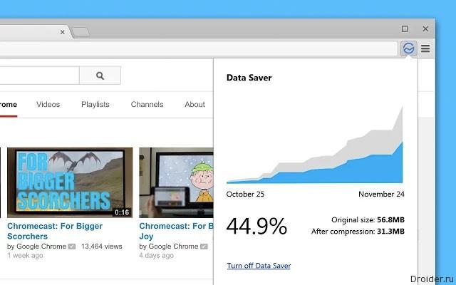 Data Saver для Chrome