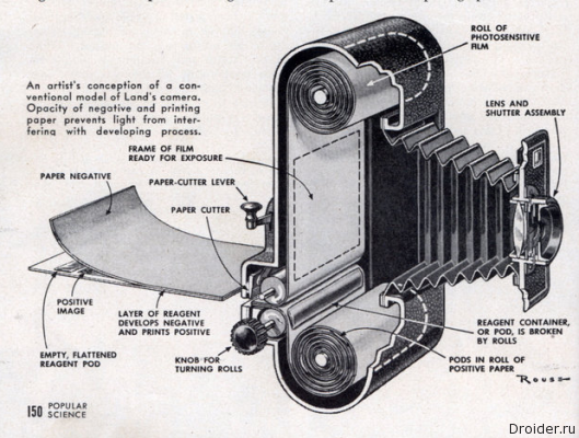 Схема Land Camera
