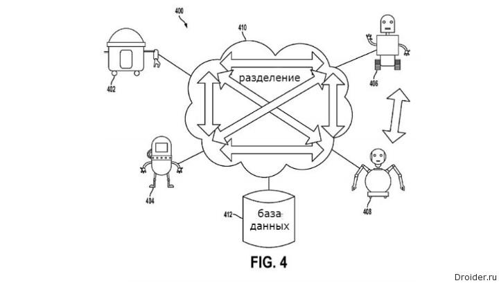 Customizable Robot Personalities