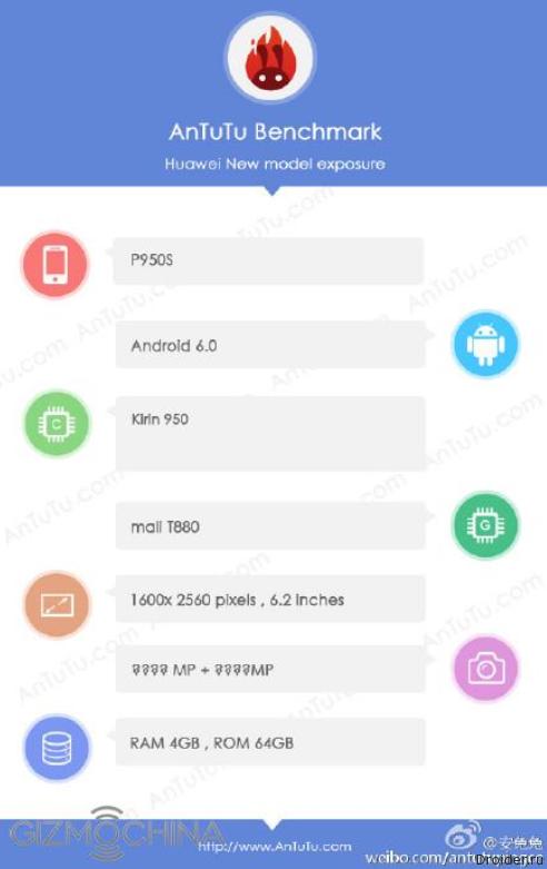 AnTuTu Huawei P9 Max