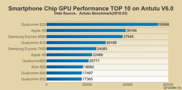 10 GPU